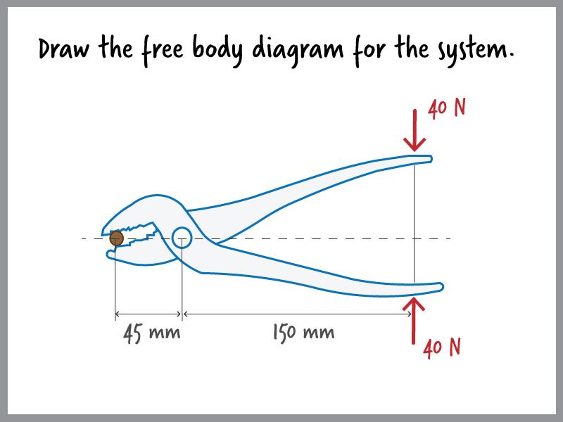 Lab101 puzzle 101 free body diagram 5162018 424316168 ccuart Gallery