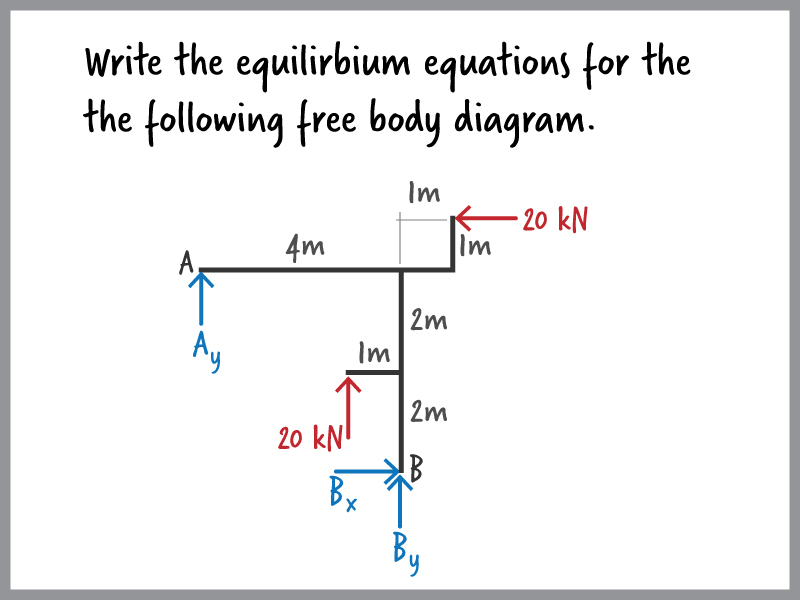 Lab101 puzzle 28 equilibrium equations for a free body diagram 5212018 1111725 ccuart Gallery